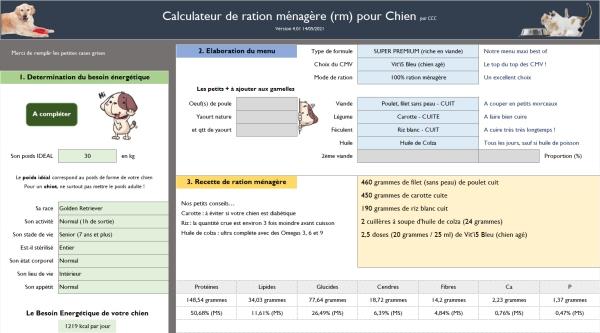 Calculateur de poids idéal pour chien et chat